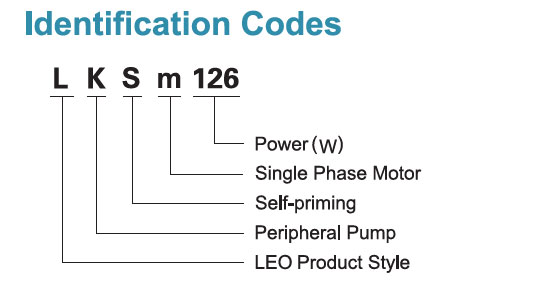 Codes d'identification